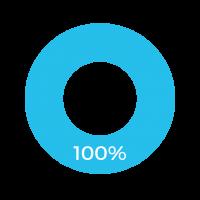 82% (1)